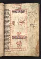 Diagram, in Bede's 'About the Tabernacle'